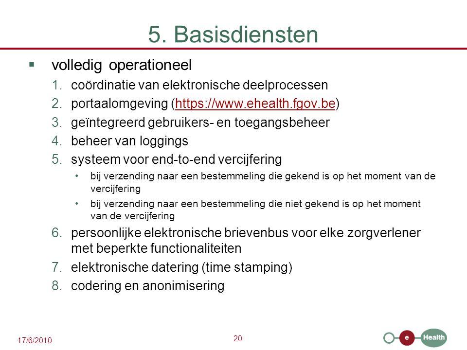 5. Basisdiensten volledig operationeel