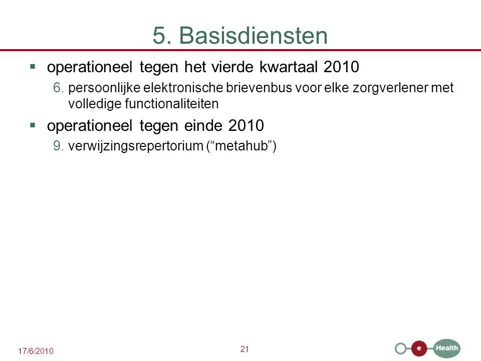 5. Basisdiensten operationeel tegen het vierde kwartaal 2010