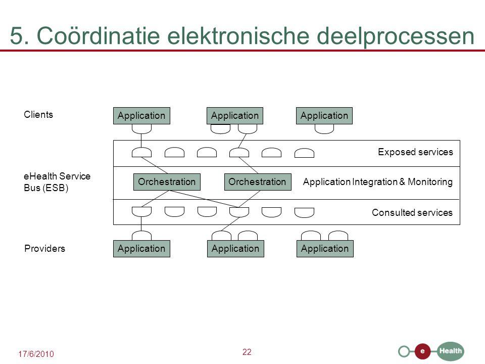 5. Coördinatie elektronische deelprocessen