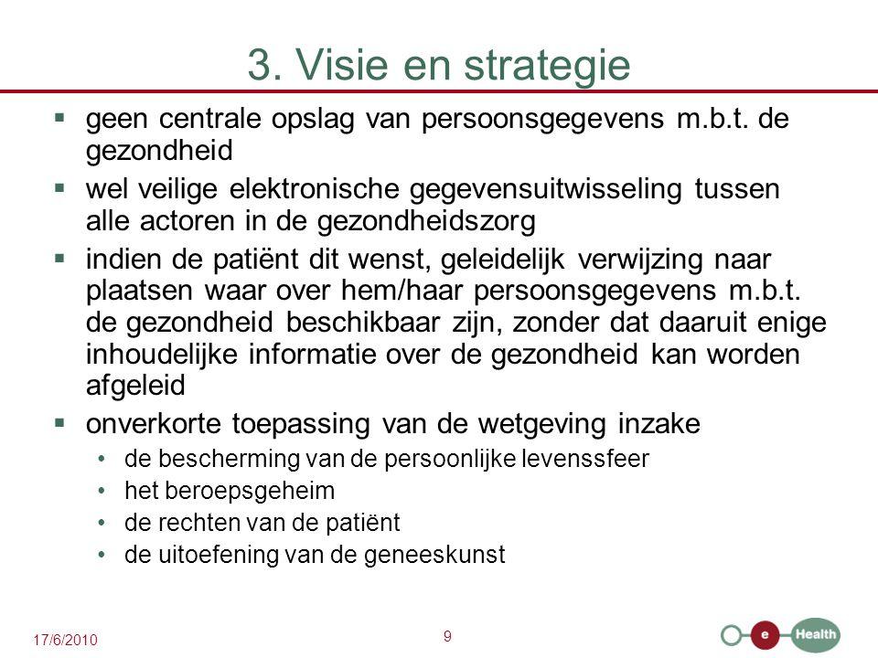 3. Visie en strategie geen centrale opslag van persoonsgegevens m.b.t. de gezondheid.