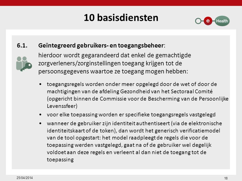 10 basisdiensten 6.1. Geïntegreerd gebruikers- en toegangsbeheer:
