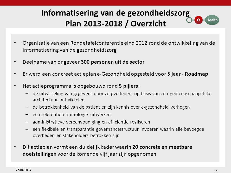 Informatisering van de gezondheidszorg Plan 2013-2018 / Overzicht
