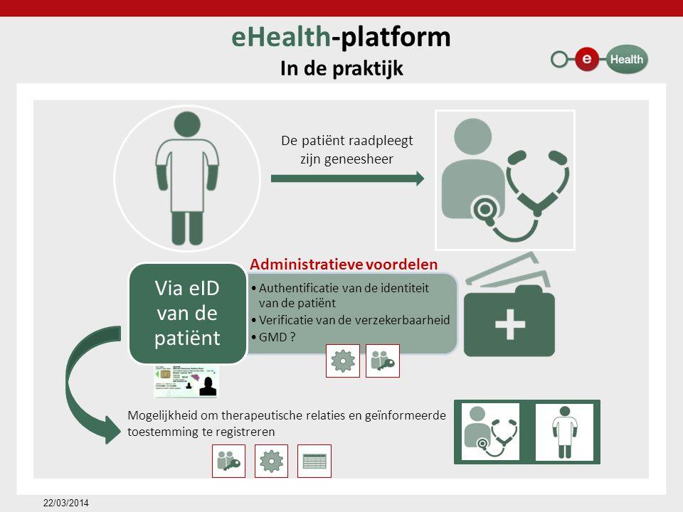 eHealth-platform In de praktijk Administratieve voordelen