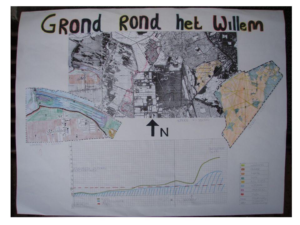 Poster leerlingen