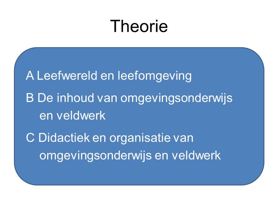 Theorie A Leefwereld en leefomgeving B De inhoud van omgevingsonderwijs en veldwerk C Didactiek en organisatie van omgevingsonderwijs en veldwerk
