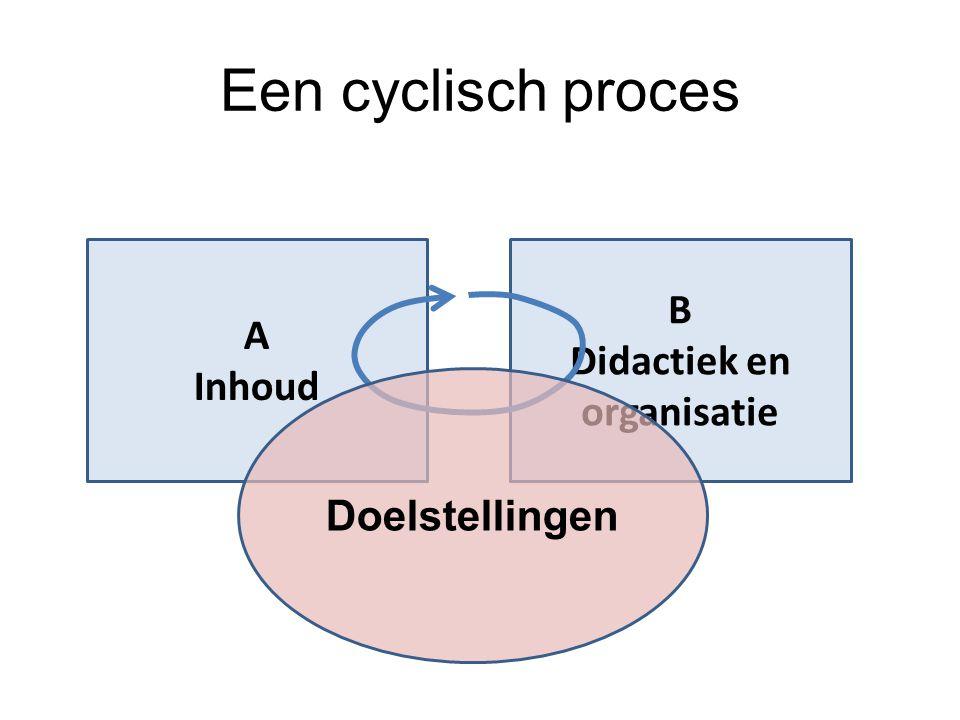 Didactiek en organisatie