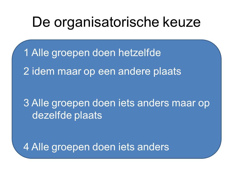 De organisatorische keuze