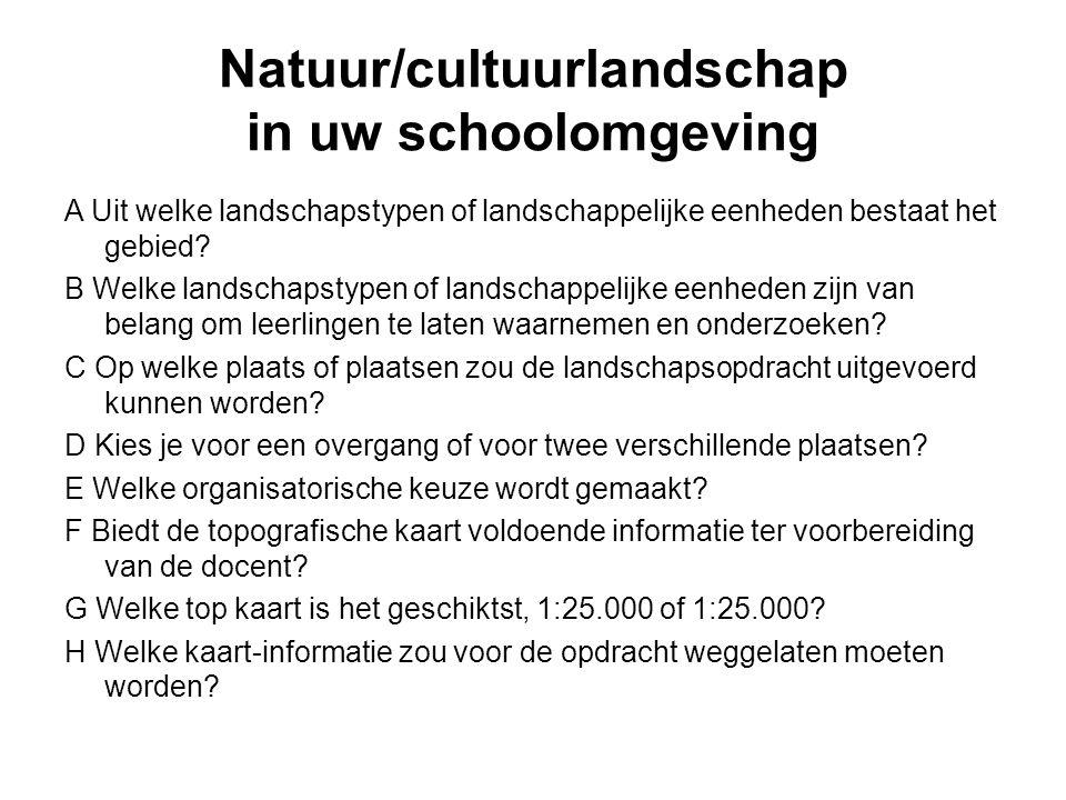 Natuur/cultuurlandschap in uw schoolomgeving