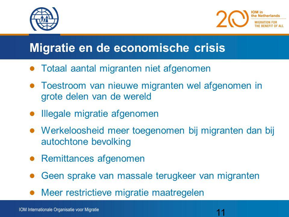 Migratie en de economische crisis