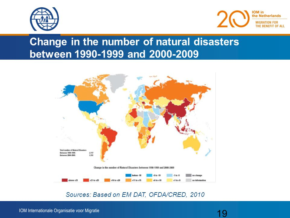 Change in the number of natural disasters between 1990-1999 and 2000-2009