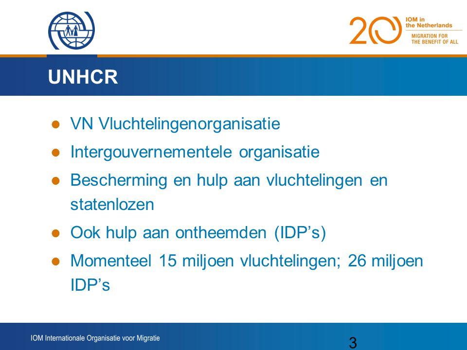 UNHCR VN Vluchtelingenorganisatie Intergouvernementele organisatie