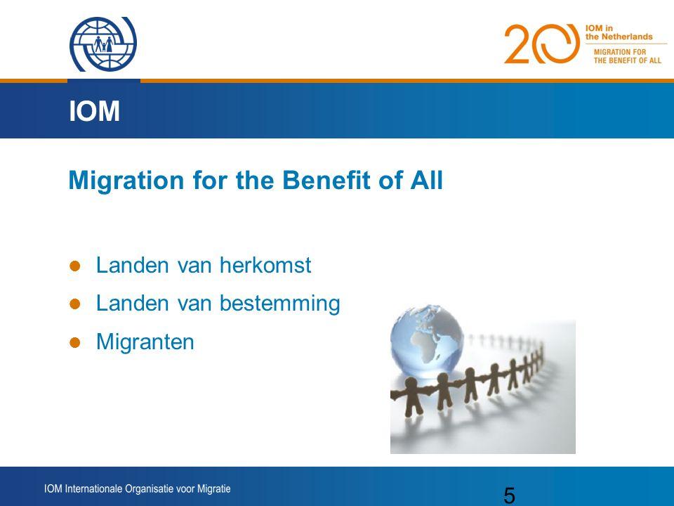 IOM Migration for the Benefit of All Landen van herkomst
