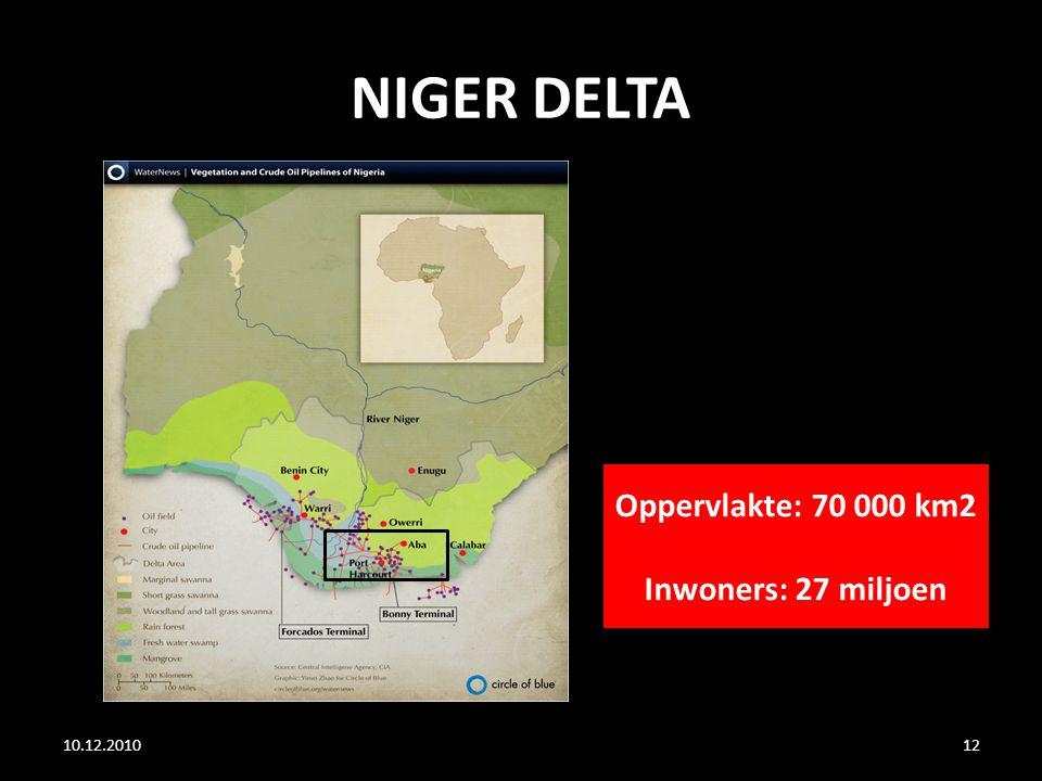 NIGER DELTA Oppervlakte: 70 000 km2 Inwoners: 27 miljoen 10.12.2010