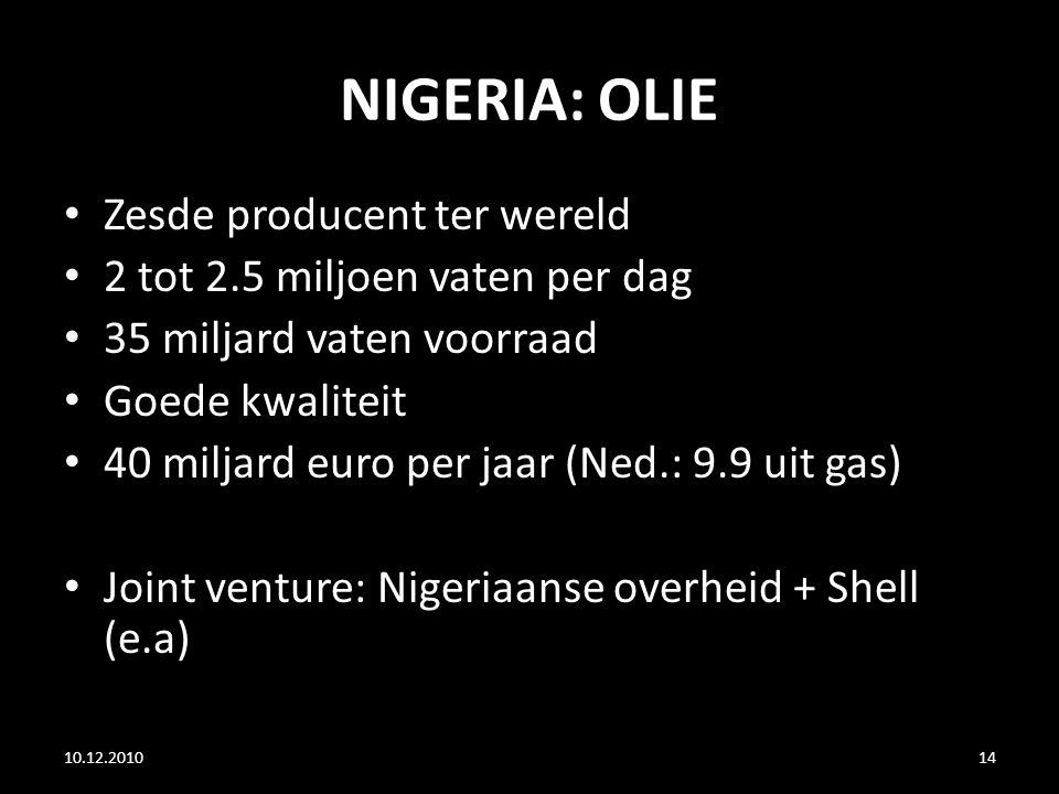 NIGERIA: OLIE Zesde producent ter wereld