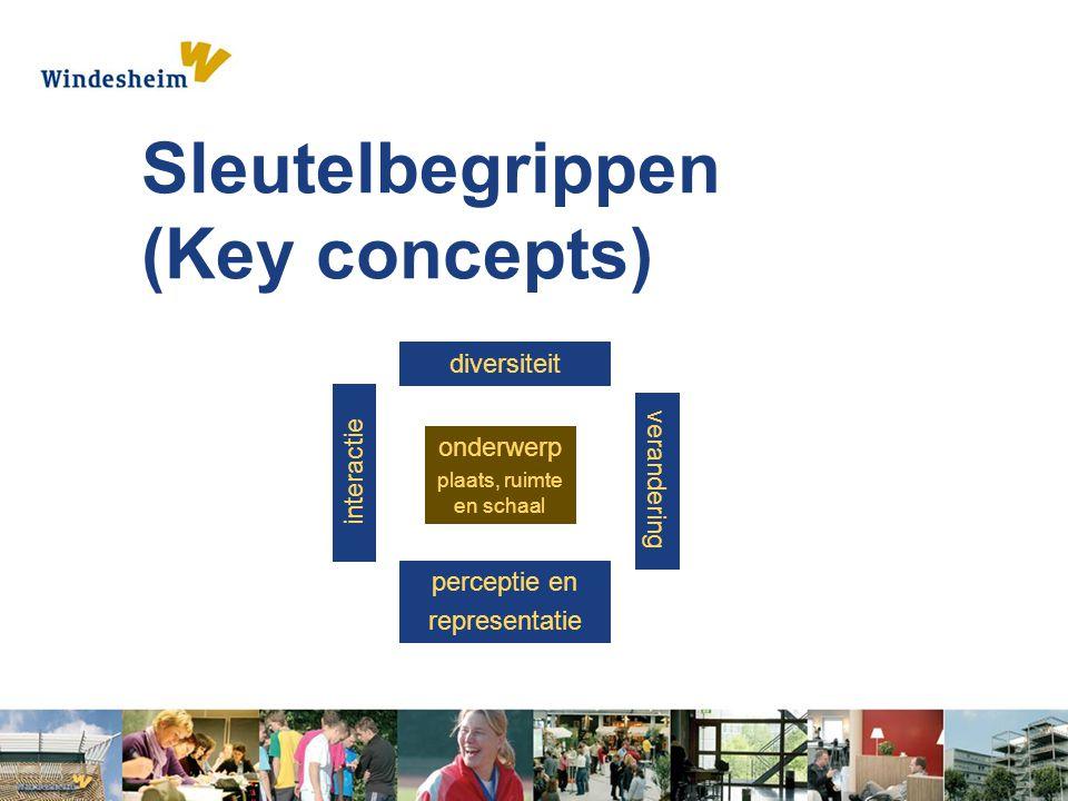 Sleutelbegrippen (Key concepts)