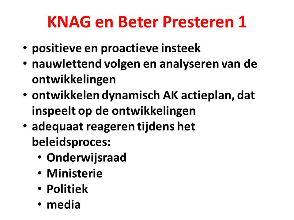 KNAG en Beter Presteren 1