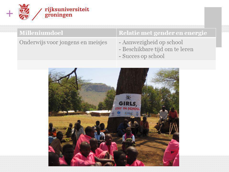 Milleniumdoel Relatie met gender en energie. Onderwijs voor jongens en meisjes. Aanwezigheid op school.