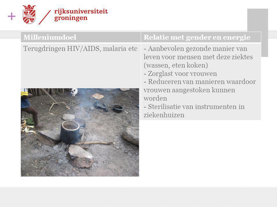 Milleniumdoel Relatie met gender en energie. Terugdringen HIV/AIDS, malaria etc.