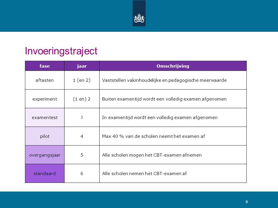 Invoeringstraject fase jaar Omschrijving aftasten 1 (en 2)