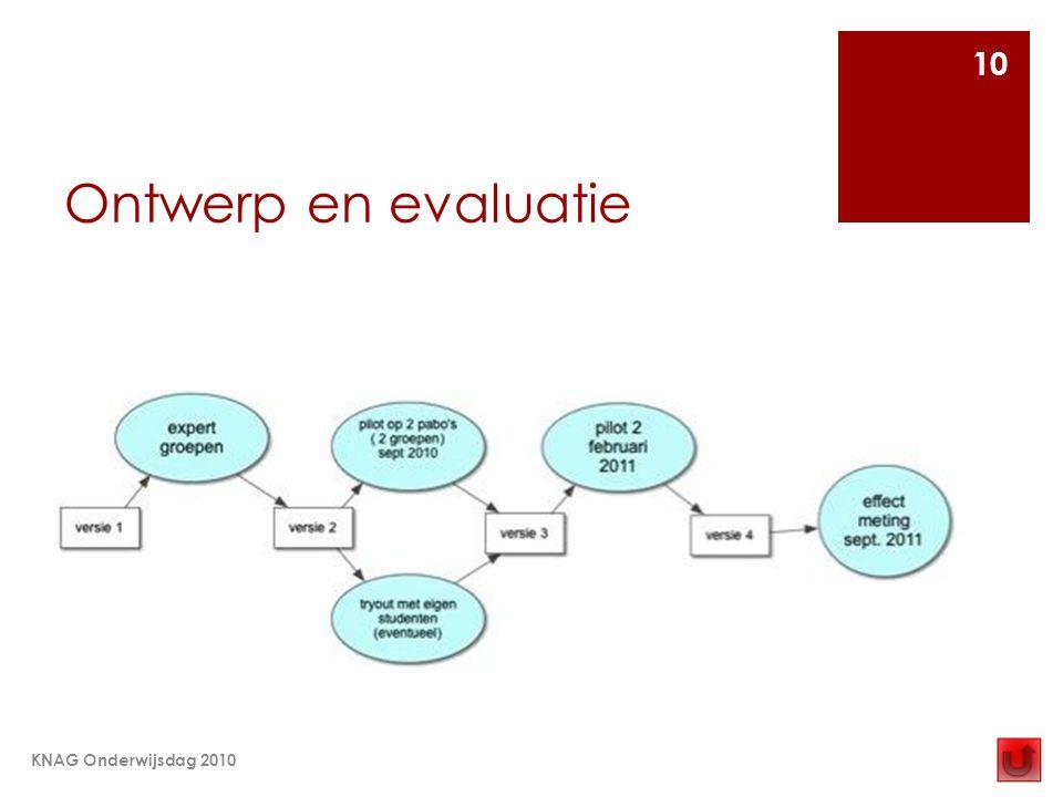Ontwerp en evaluatie KNAG Onderwijsdag 2010 Ontwerp:
