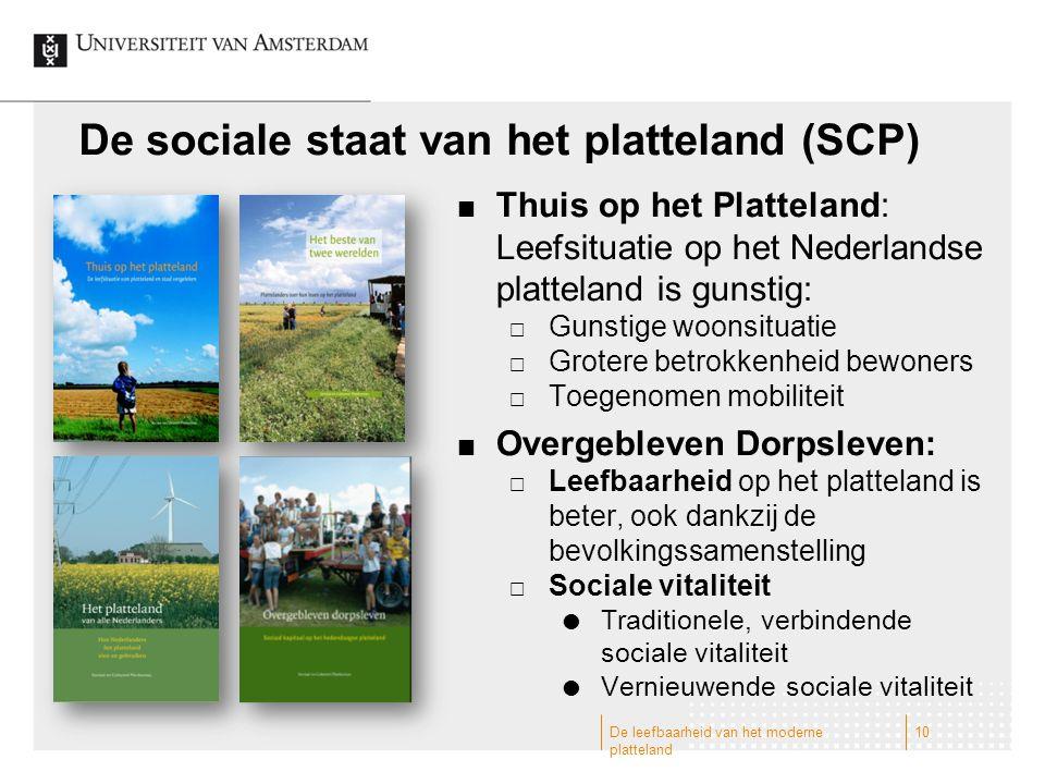 De sociale staat van het platteland (SCP)