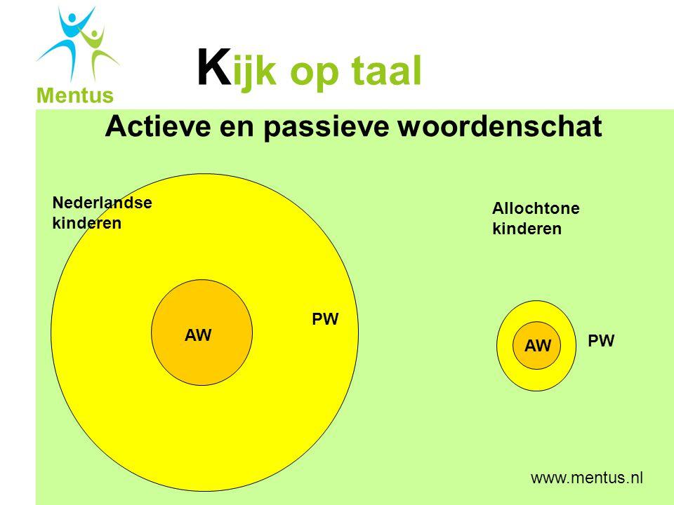Actieve en passieve woordenschat