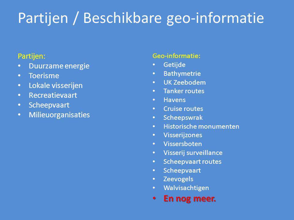 Partijen / Beschikbare geo-informatie