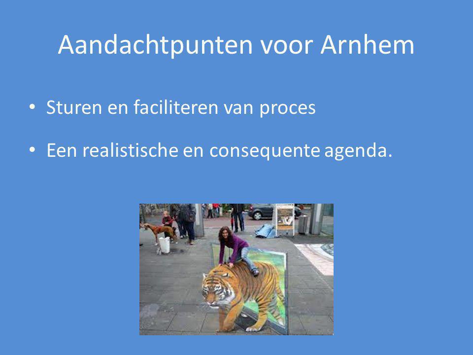 Aandachtpunten voor Arnhem