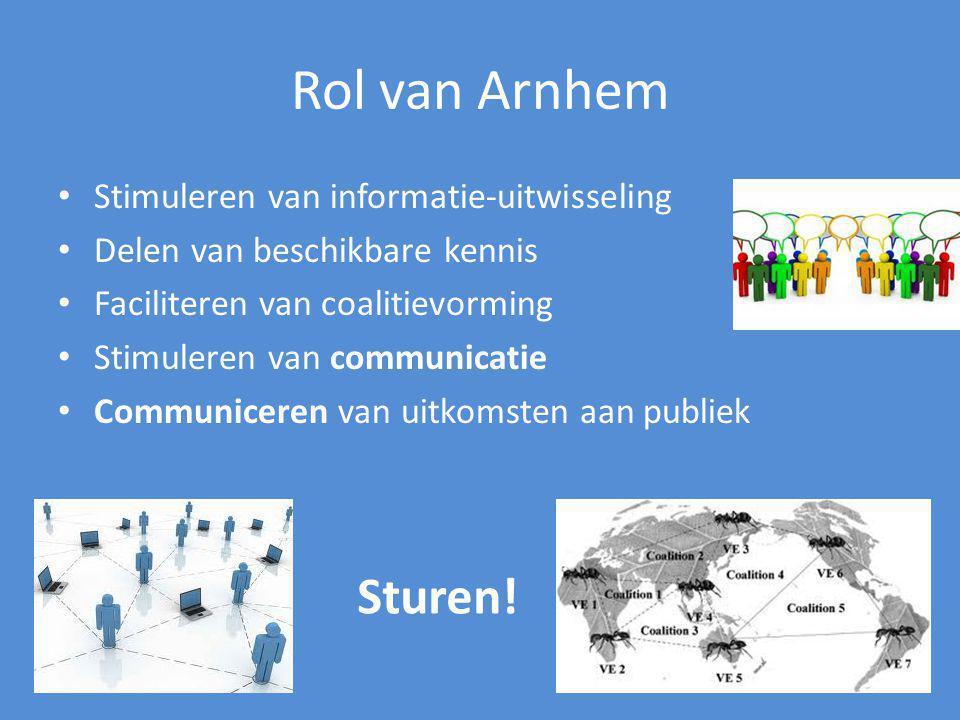 Rol van Arnhem Sturen! Stimuleren van informatie-uitwisseling
