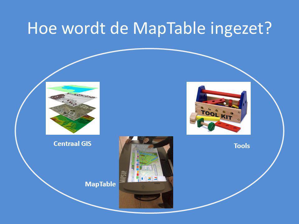 Hoe wordt de MapTable ingezet