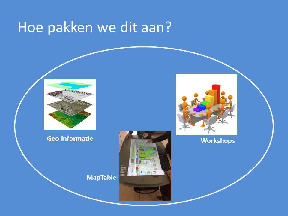 Hoe pakken we dit aan Geo-informatie Workshops MapTable