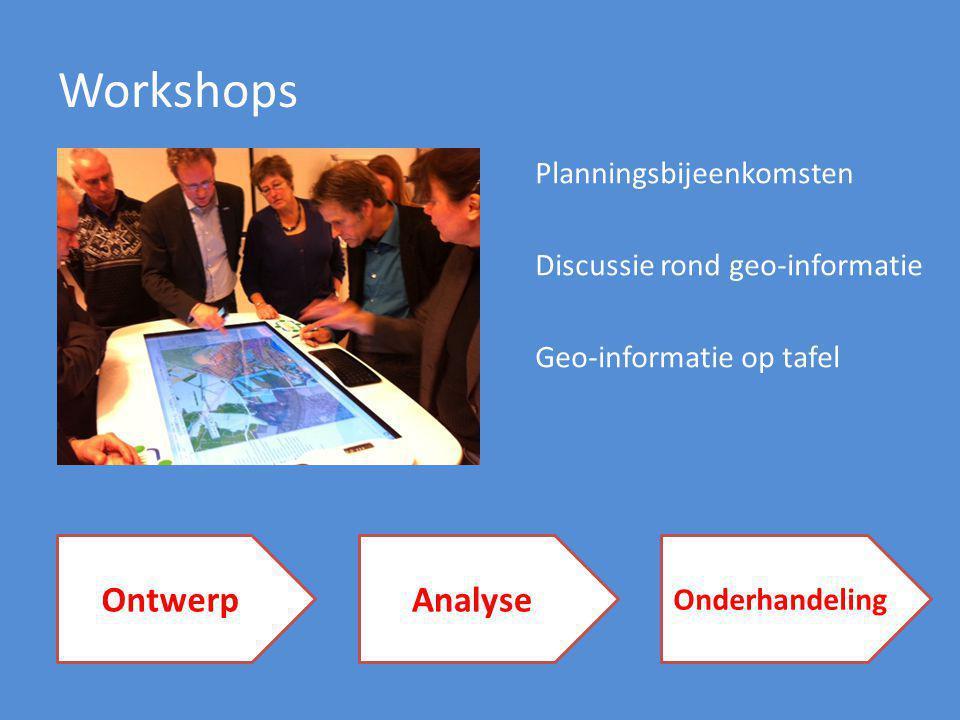 Workshops Ontwerp Analyse