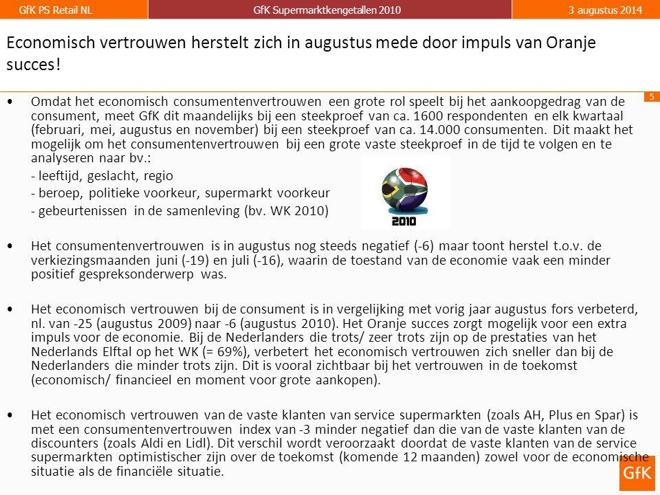 Economisch vertrouwen herstelt zich in augustus mede door impuls van Oranje succes!