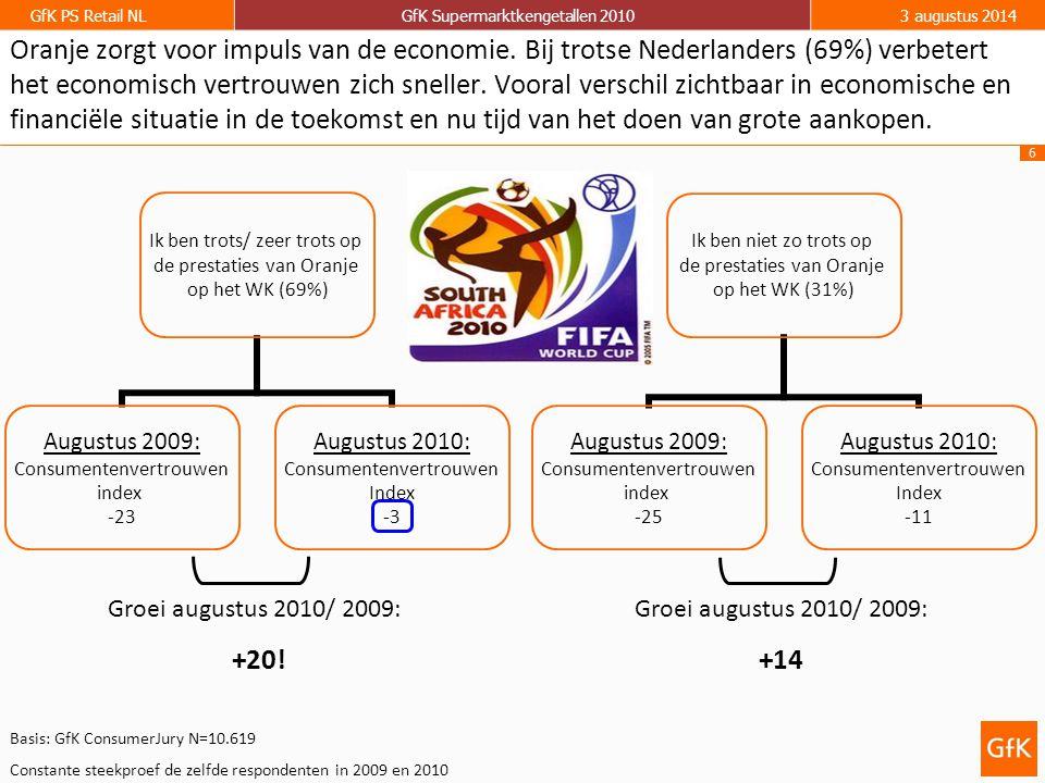 Oranje zorgt voor impuls van de economie