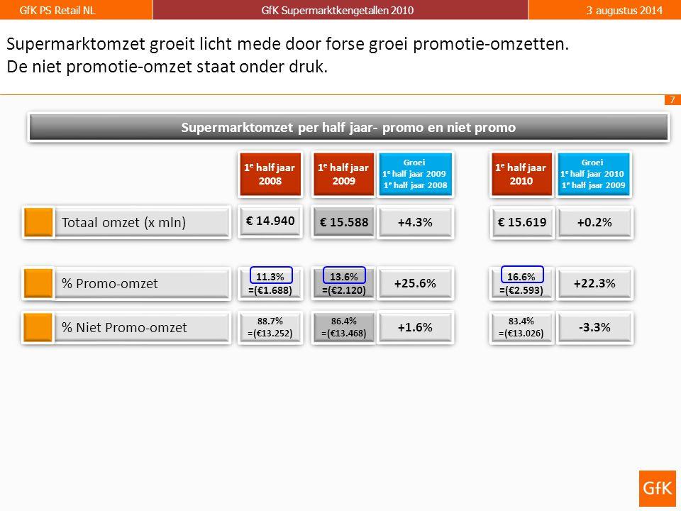 Supermarktomzet per half jaar- promo en niet promo