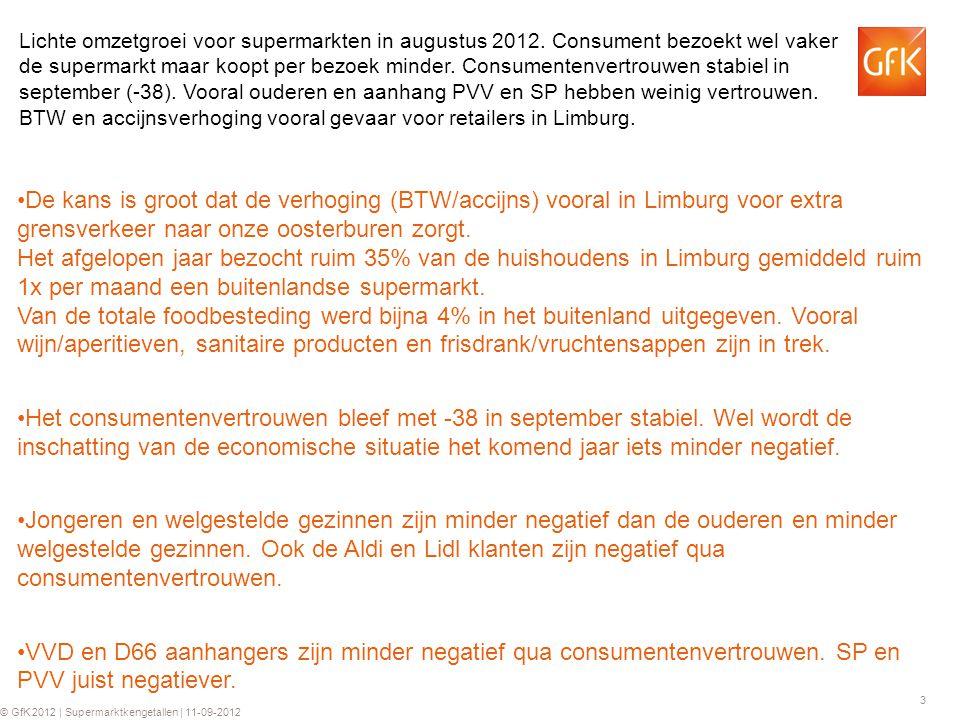 Lichte omzetgroei voor supermarkten in augustus 2012