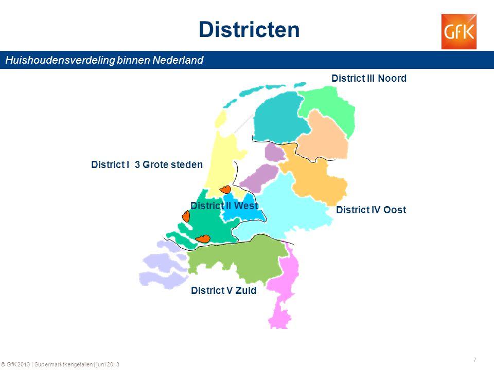 Districten Huishoudensverdeling binnen Nederland District III Noord