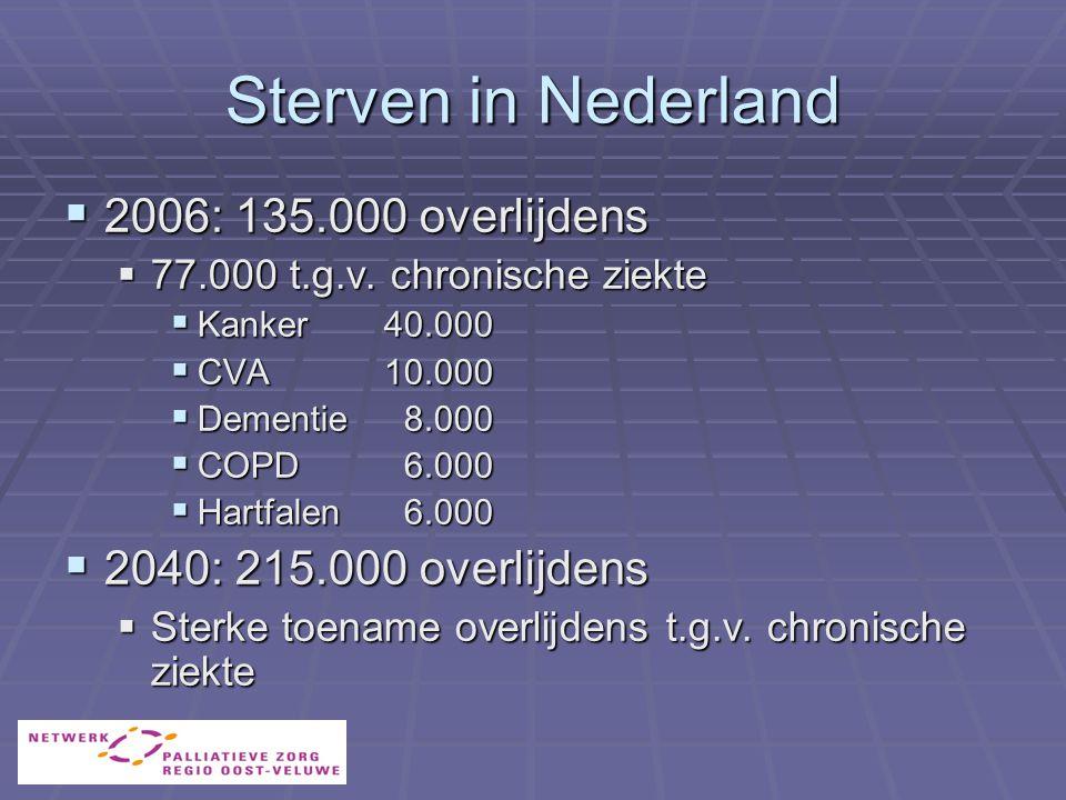Sterven in Nederland 2006: 135.000 overlijdens