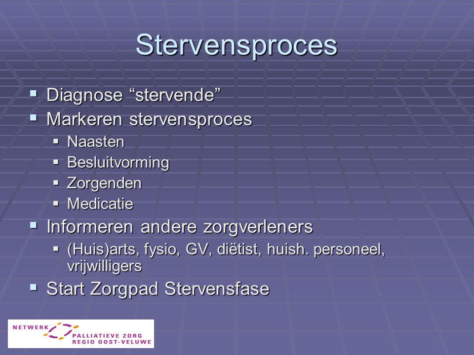 Stervensproces Diagnose stervende Markeren stervensproces