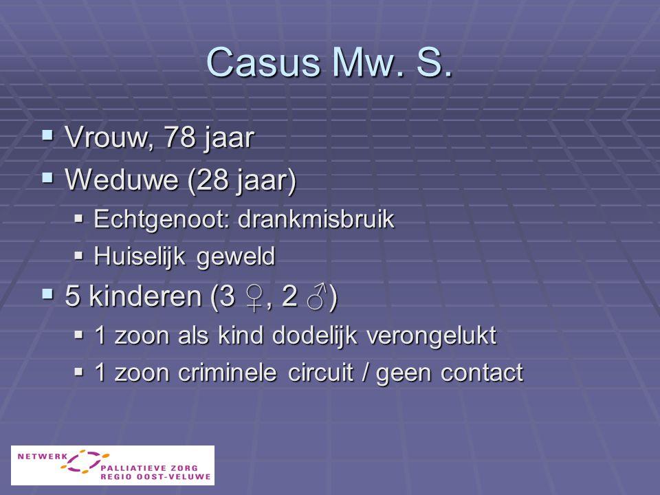Casus Mw. S. Vrouw, 78 jaar Weduwe (28 jaar) 5 kinderen (3 ♀, 2 ♂)