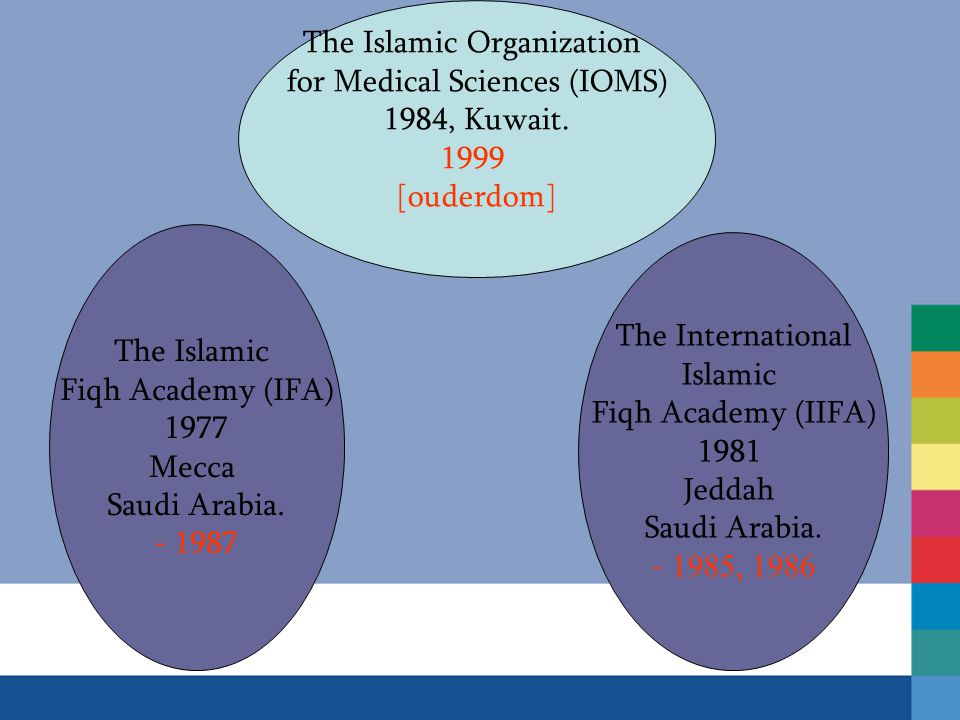 The Islamic Organization for Medical Sciences (IOMS) 1984, Kuwait.