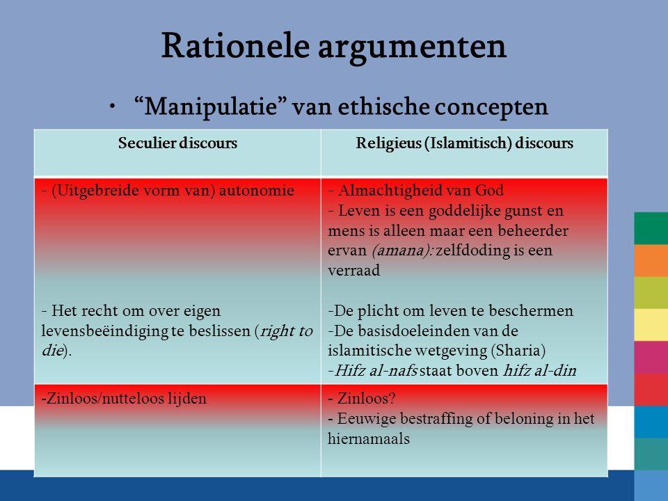 Manipulatie van ethische concepten Religieus (Islamitisch) discours