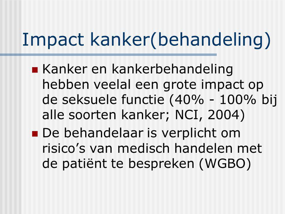 Impact kanker(behandeling)