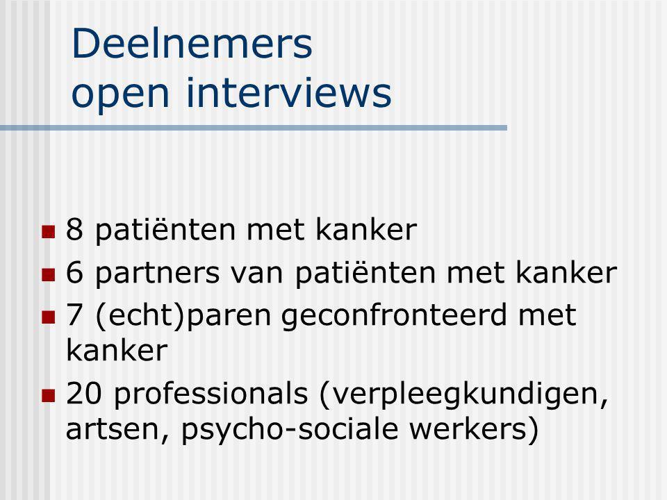 Deelnemers open interviews
