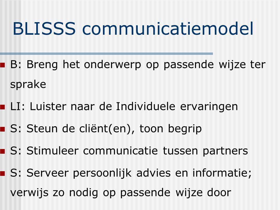 BLISSS communicatiemodel