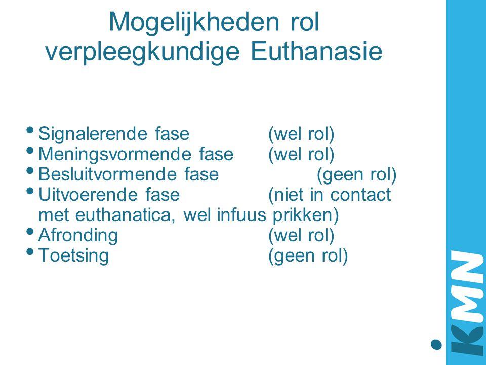 Mogelijkheden rol verpleegkundige Euthanasie