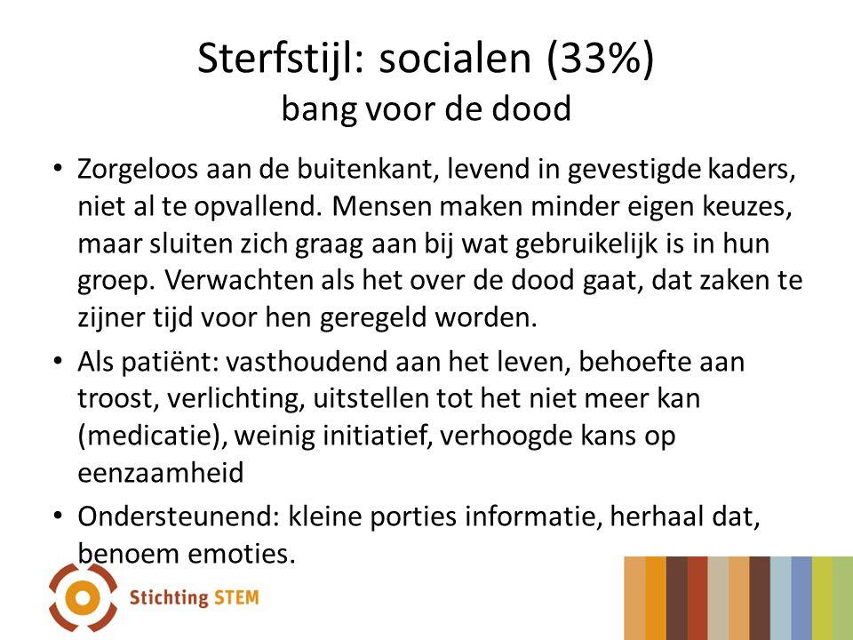 Sterfstijl: socialen (33%) bang voor de dood