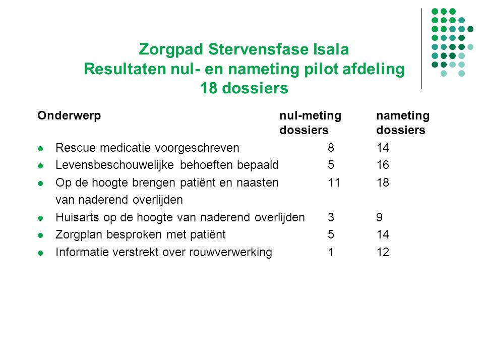 Zorgpad Stervensfase Isala Resultaten nul- en nameting pilot afdeling 18 dossiers