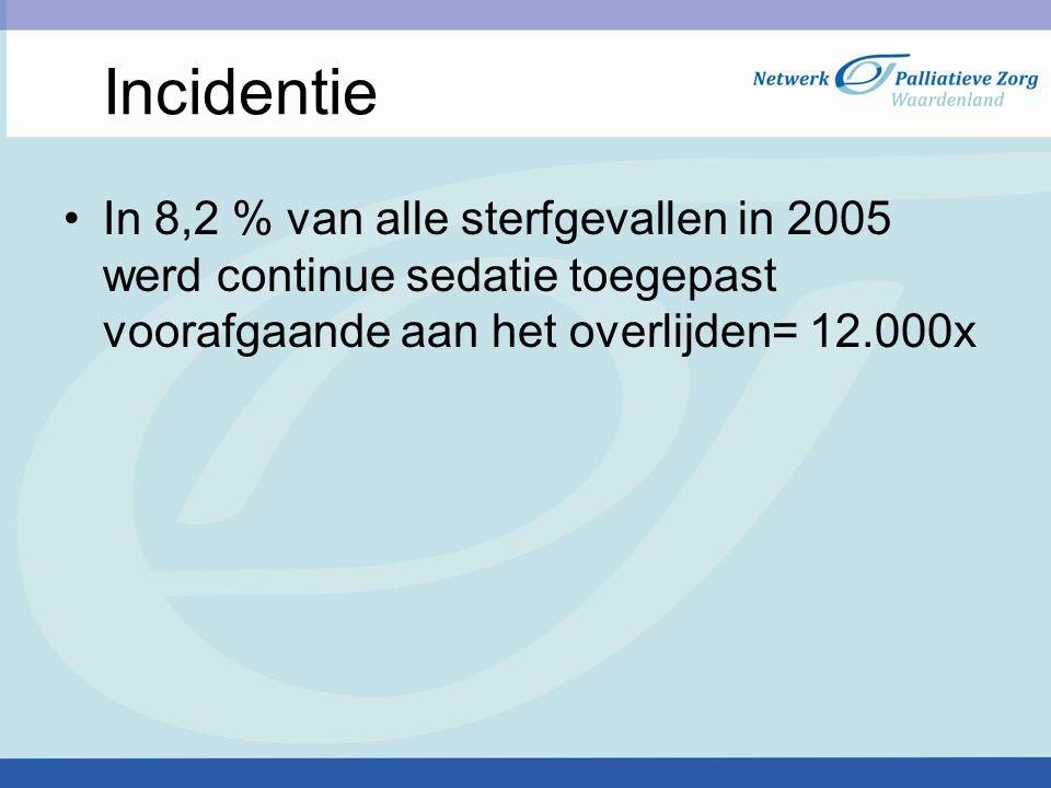 Incidentie In 8,2 % van alle sterfgevallen in 2005 werd continue sedatie toegepast voorafgaande aan het overlijden= 12.000x.