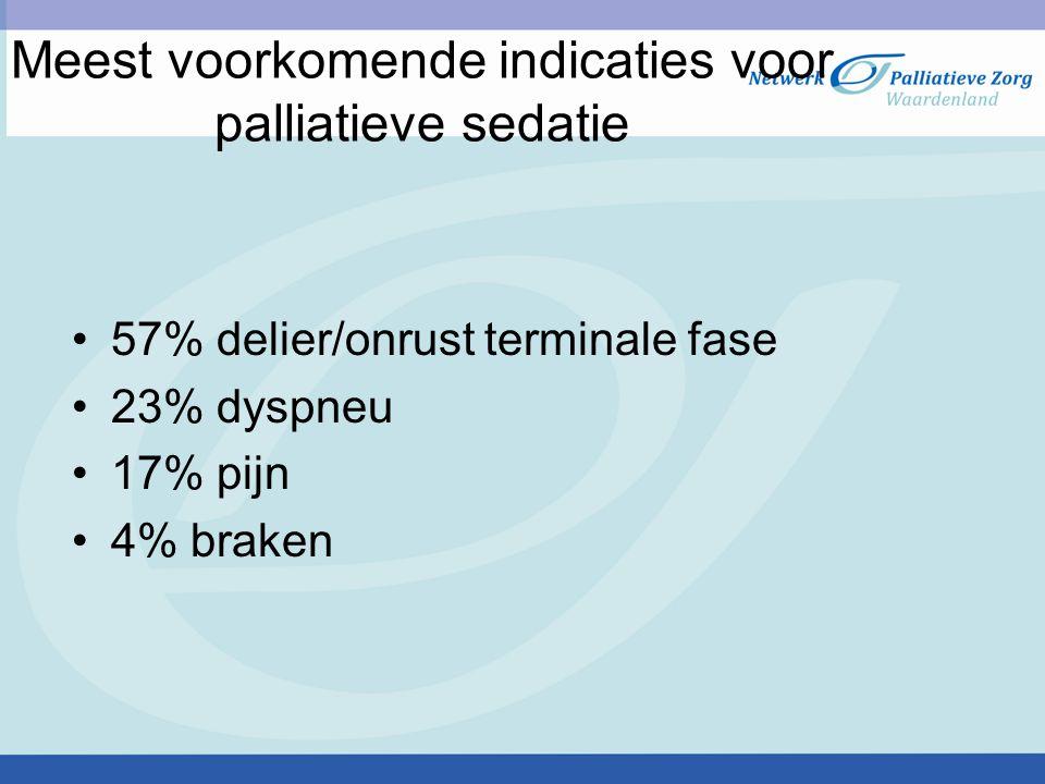 Meest voorkomende indicaties voor palliatieve sedatie